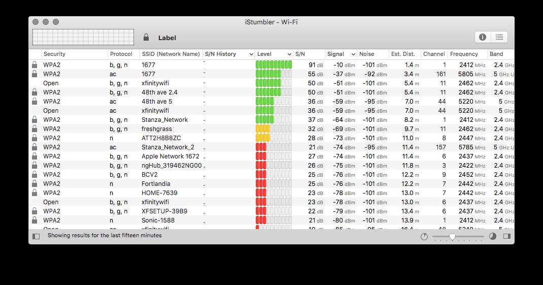 iStumbler for Mac 103.4 破解版 –  WiFi信号查询器-爱情守望者
